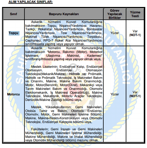 Sahil Güvenlik Komutanlığı Uzman Erbaş Alımı Detay 1