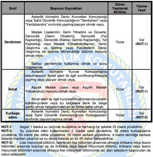 Sahil Güvenlik Komutanlığı Uzman Erbaş Alımı Detay 2