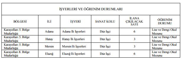 karayollari-genel-mudurlugu-engelli-isci-personel-alimi-1