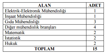 merkezi-finans-ihale-birimi-uzman-personel-alimi1